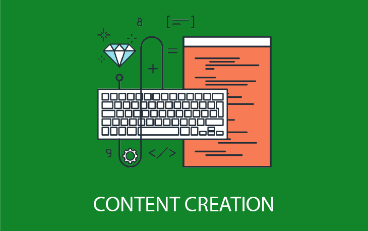 content creation / development services - content creation 730x458 - Content Creation / Development Services